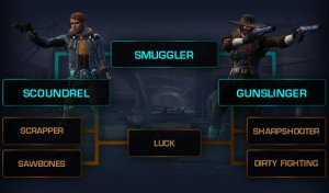 Smuggler AC Talent Trees